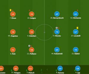 意甲-莫拉塔进球 尤文惨遭逆转1-2不敌那不勒斯