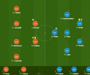 意甲-莫拉塔进球 雷比奇救主 尤文1-1战平AC米兰