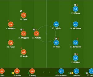 意甲-基耶萨扳平 德里赫特绝杀 尤文3-2逆转首胜